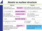 atomic vs nuclear structure
