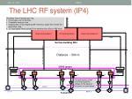 the lhc rf system ip4