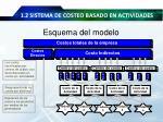 1 2 sistema de costeo basado en actividades4