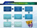 1 5 decisiones de producci n