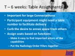 t 6 weeks table assignments