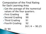 computation of the final rating for each learning area
