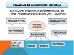 dinamismo de la existencia cristiana
