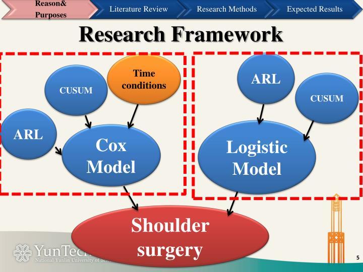 Research F