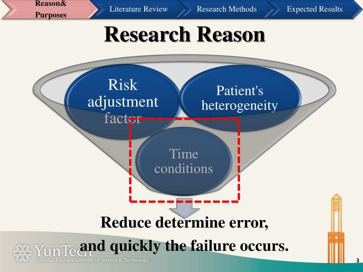 Research reason