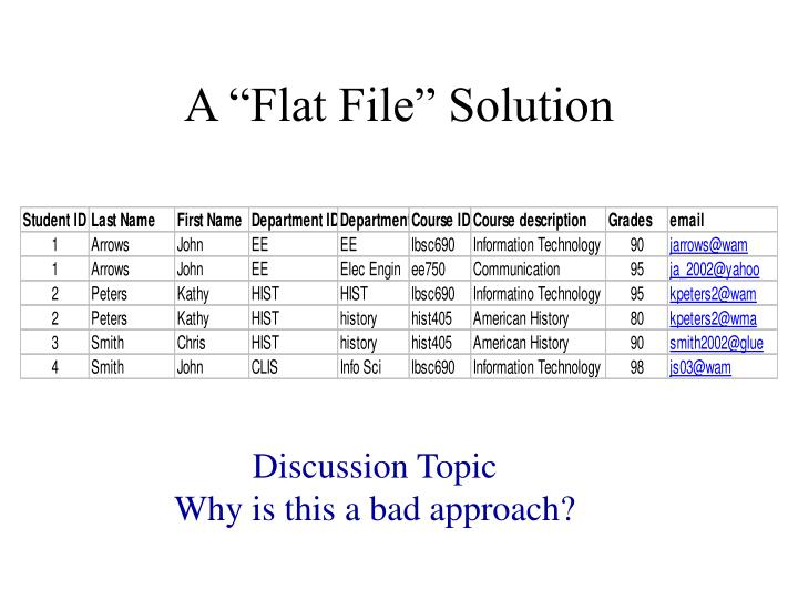 """A """"Flat File"""" Solution"""