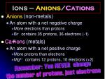ions anions cations