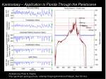karstostasy application to florida through the pleistocene