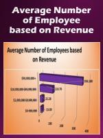 average number of employee based on revenue