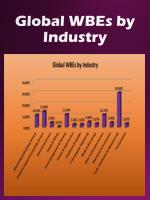 global wbes by industry