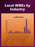 local wbes by industry