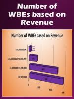 number of wbes based on revenue