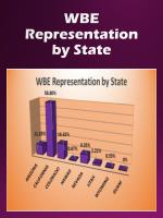 wbe representation by state
