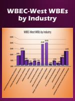 wbec west wbes by industry