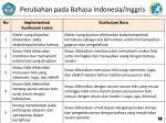 perubahan pada bahasa indonesia inggris