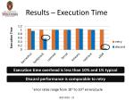 results execution time