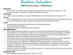 academic indicators6