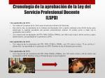 cronolog a de la aprobaci n de la ley del servicio profesional docente lspd