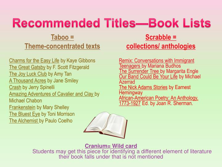 Recommended Titles—Book Lists