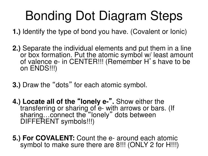 How To Make A Dot Diagram   Ppt Lewis Structures Dot Diagrams Powerpoint Presentation Id
