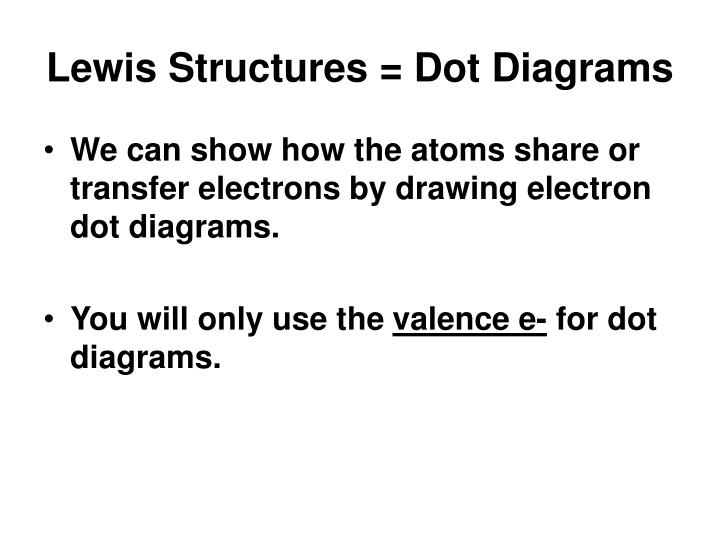 lewis structures dot diagrams n.