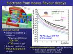 electrons from heavy flavour decays