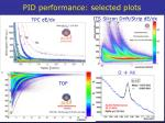 pid performance selected plots