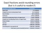 e xact fractions avoid rounding errors but is it useful to readers
