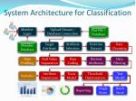 system architecture for classification