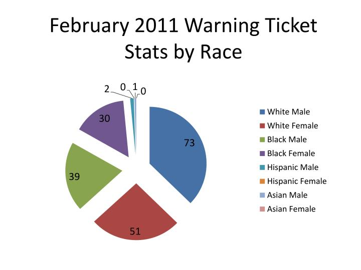 february 2011 warning ticket stats by race n.