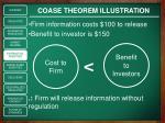 coase theorem illustration2