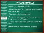 takeover market