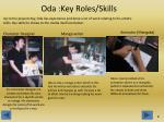 oda key roles skills