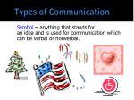 types of communication2