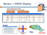 review wrap display