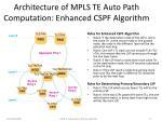 architecture of mpls te auto path computation enhanced cspf algorithm