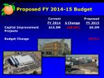 proposed fy 2014 15 budget1