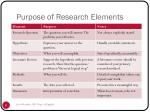 purpose of research elements