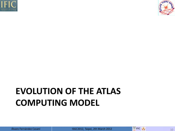 EVOLUTION OF THE ATLAS