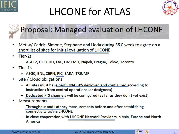 LHCONE for ATLAS