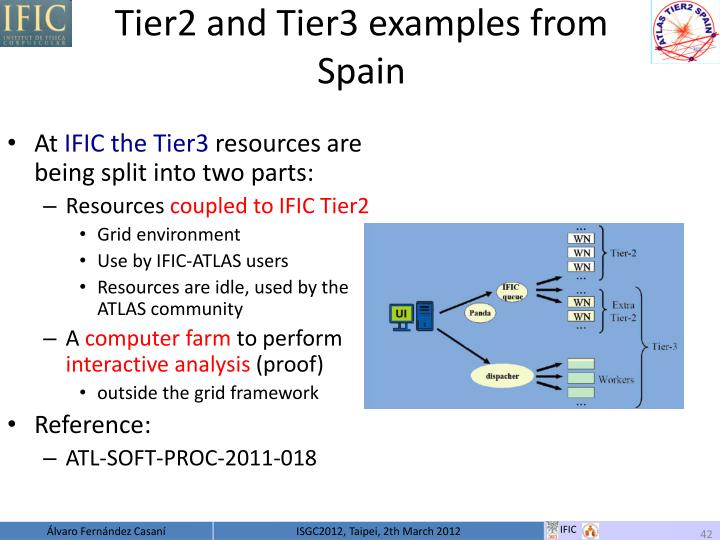 Tier2 and Tier3 examples from Spain