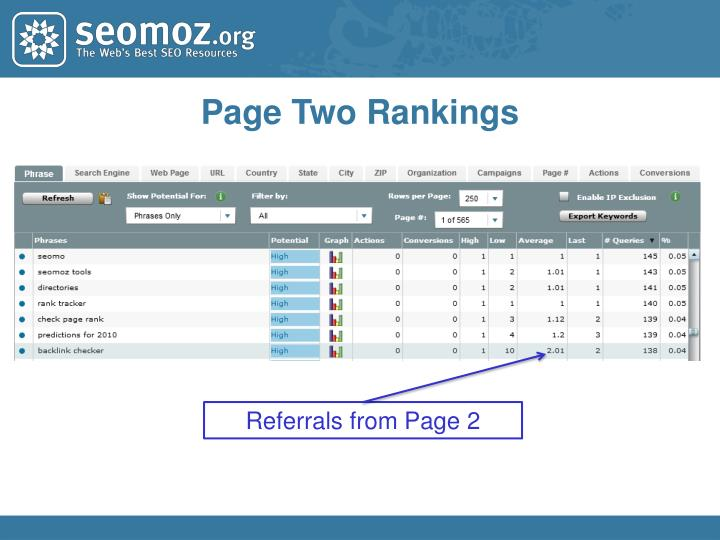 Page Two Rankings