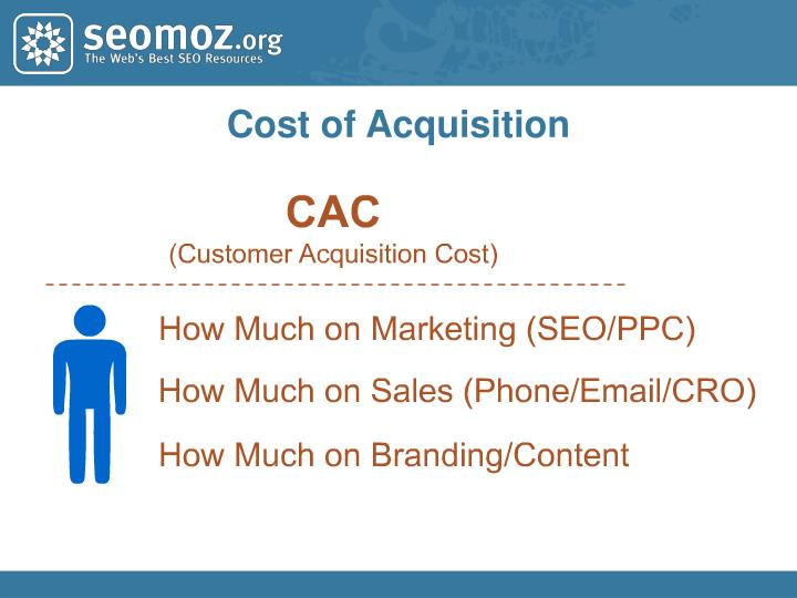 Cost of Acquisition