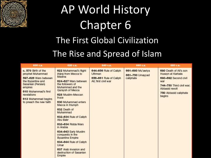 ap world history chapter 6 n.