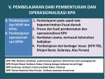 v pembelaja ra n dari pembentukan dan operasionalisasi kph