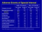 adverse events of special interest