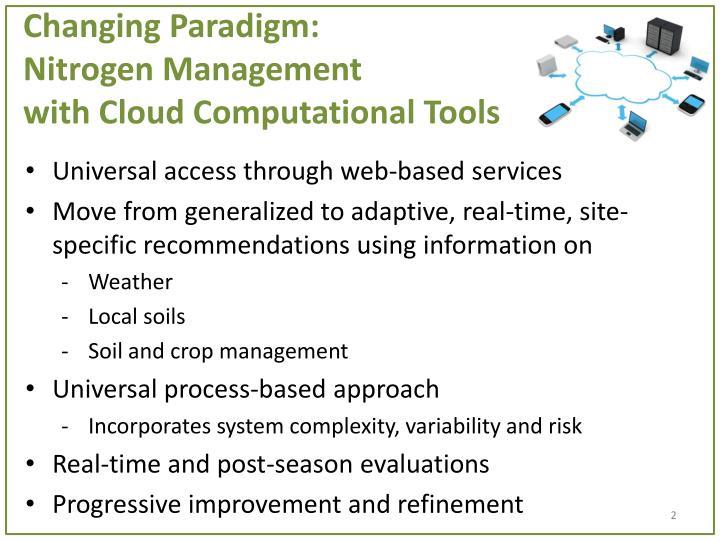 Changing paradigm nitrogen management with cloud computational tools
