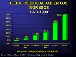 ee uu desigualdad en los ingresos 1973 1998