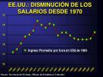ee uu disminuci n de los salarios desde 1970