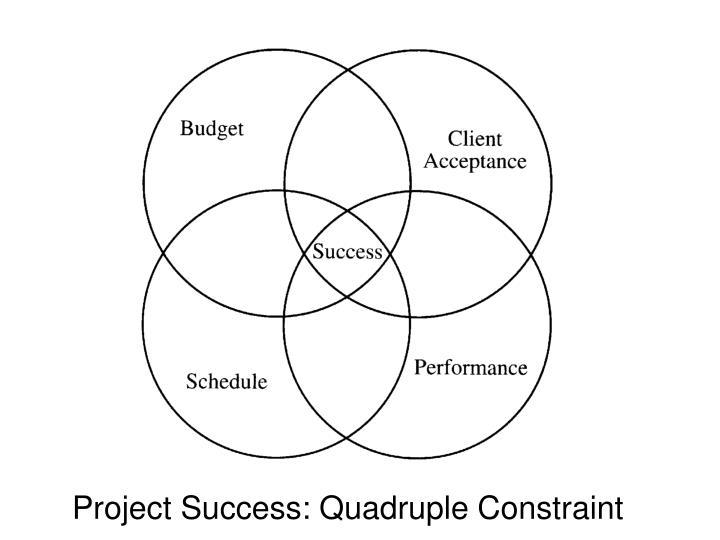 Project Success: Quadruple Constraint